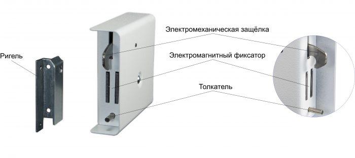 ШЕРИФ-8.1 (НЗ-Б) Промикс - Электромеханический замок  - 1