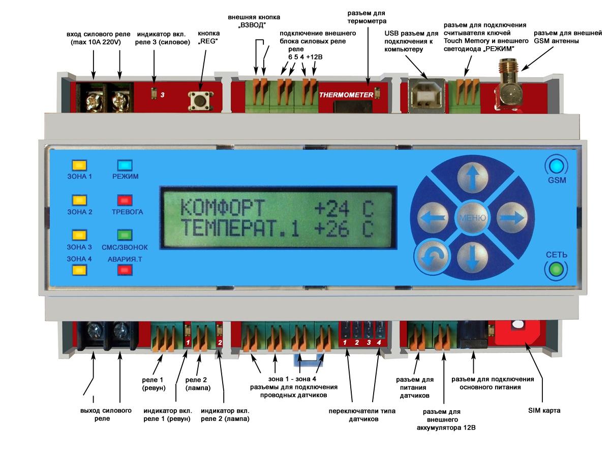 Эритея Аура 4 - GSM сигнализация  - 1