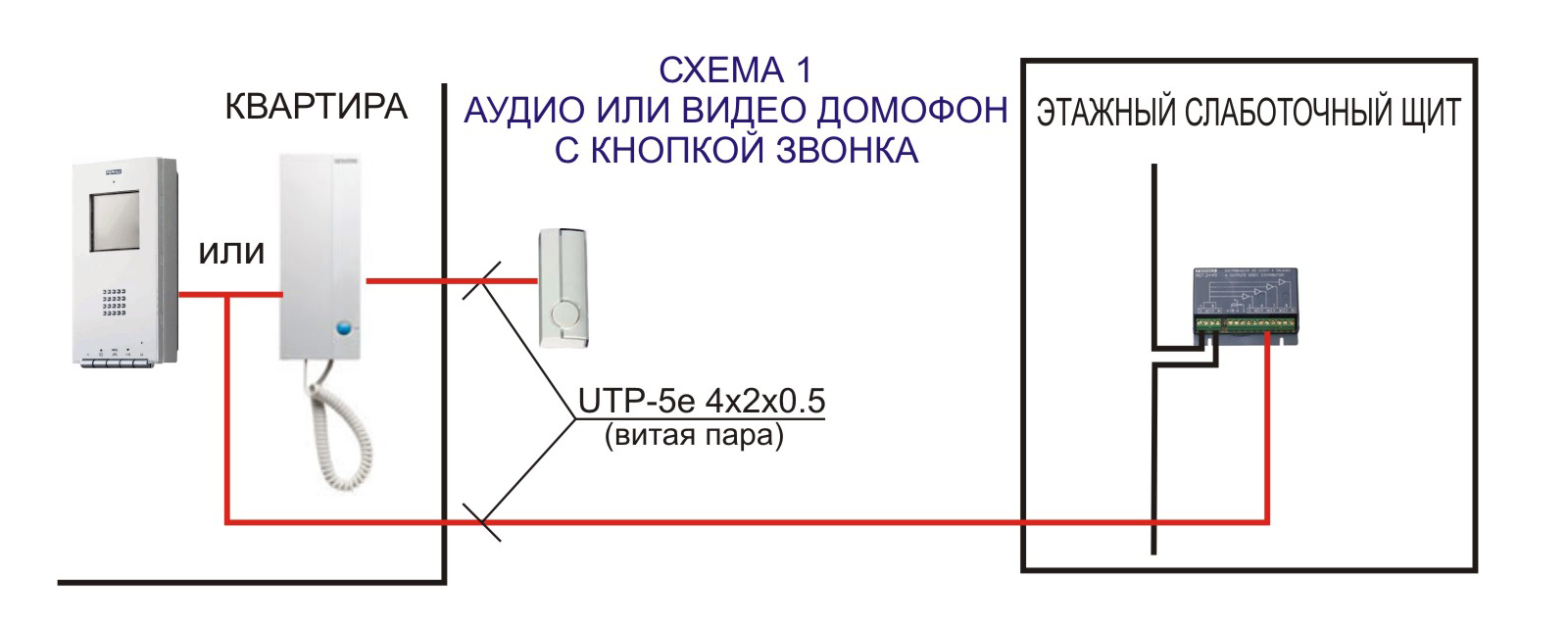 REF:5601 FERMAX - Аудио абонентское устройство  - 1