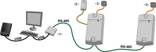 Matrix-II Net IronLogic сетевой контроллер - 2