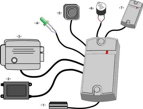 Matrix- II K IronLogic считыватель с встроенным контролером. - 2